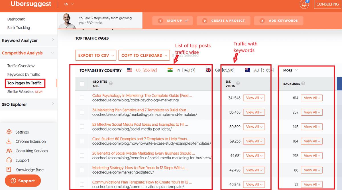 ubersuggest keyword research